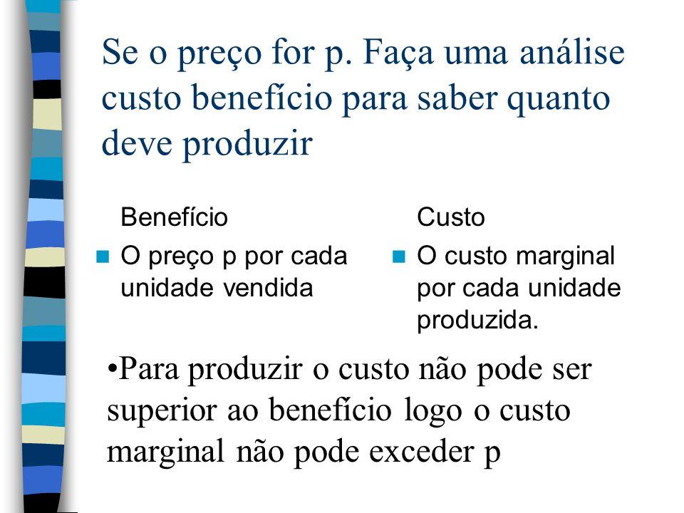 Se o preço for p. Faça uma análise custo benefício para saber quanto deve produzir