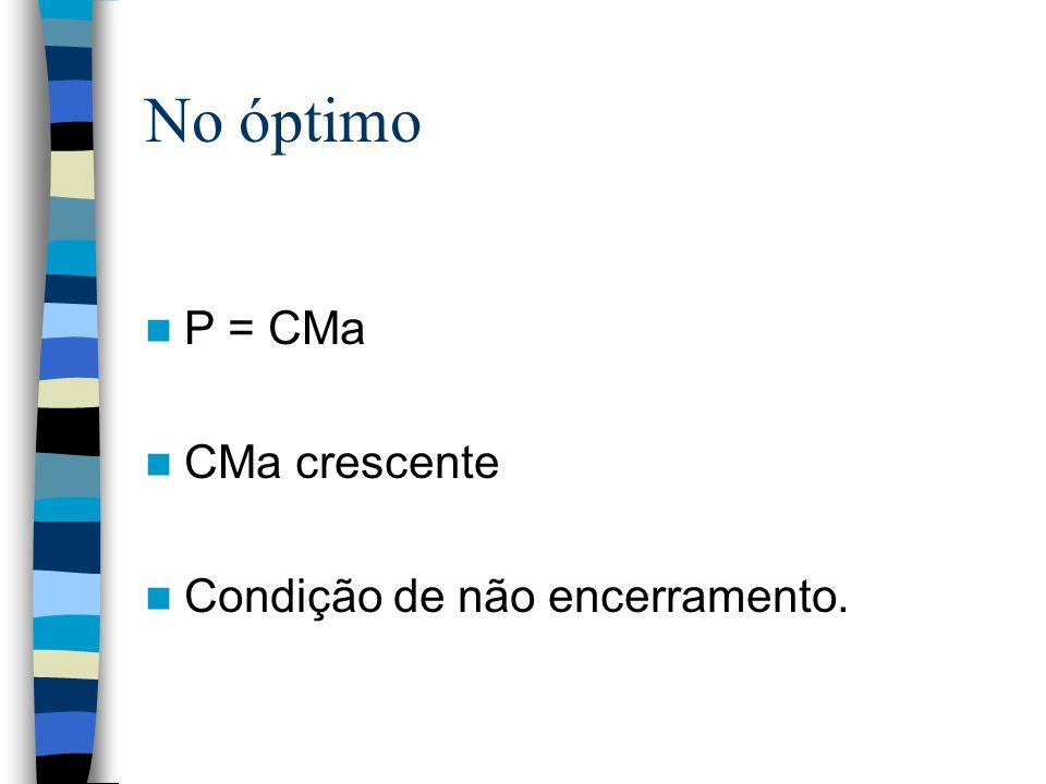 No óptimo P = CMa CMa crescente Condição de não encerramento.