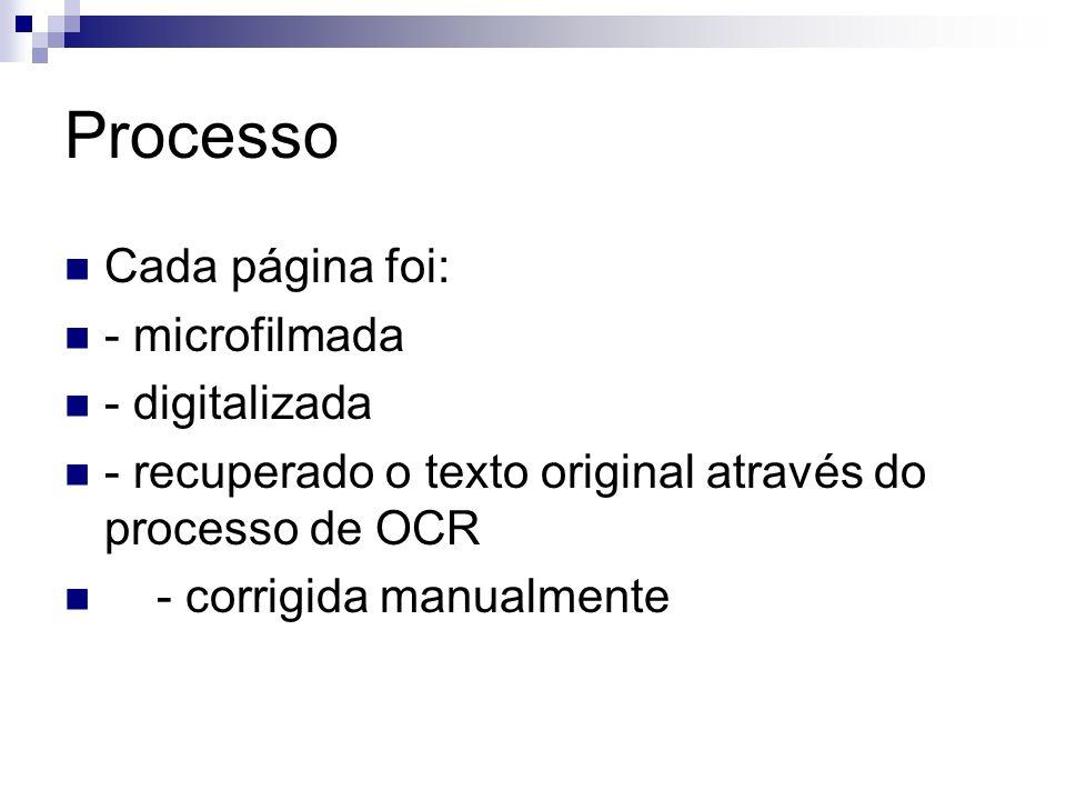 Processo Cada página foi: - microfilmada - digitalizada
