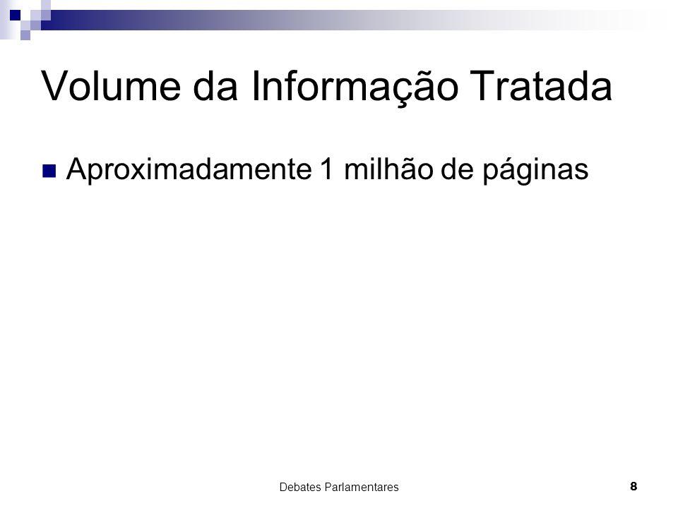 Volume da Informação Tratada