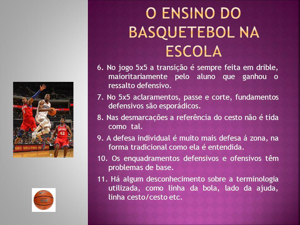 O Ensino do basquetebol na escola