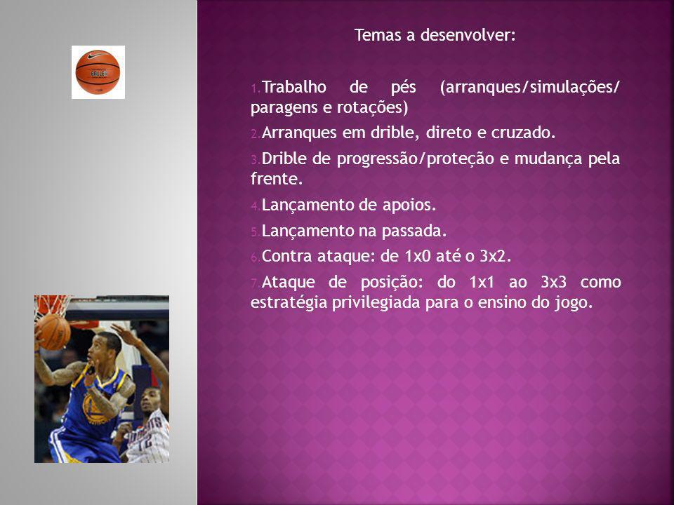 Temas a desenvolver: Trabalho de pés (arranques/simulações/ paragens e rotações) Arranques em drible, direto e cruzado.
