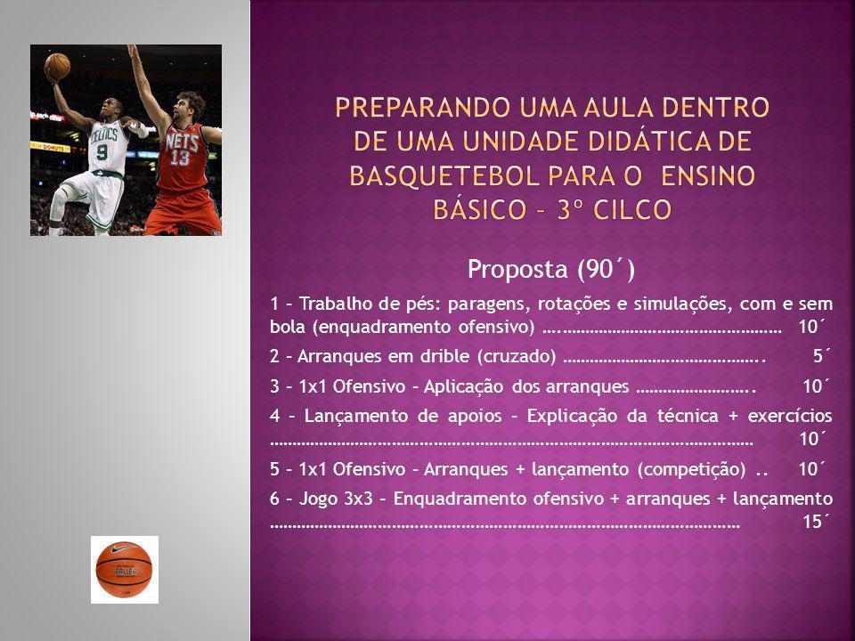 Preparando uma aula dentro de uma unidade didática de basquetebol para o ensino básico – 3º cilco