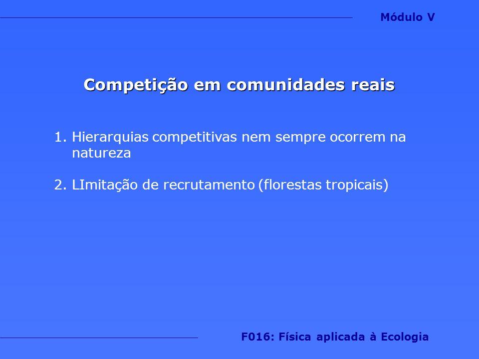 Competição em comunidades reais F016: Física aplicada à Ecologia