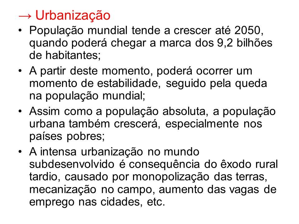→ Urbanização População mundial tende a crescer até 2050, quando poderá chegar a marca dos 9,2 bilhões de habitantes;