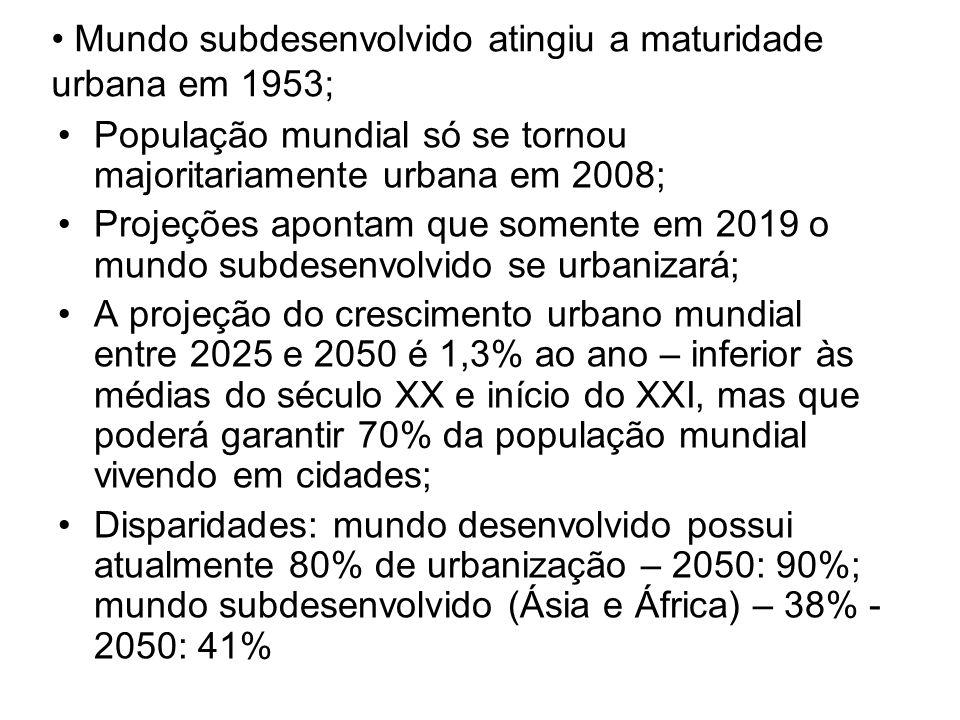 Mundo subdesenvolvido atingiu a maturidade urbana em 1953;
