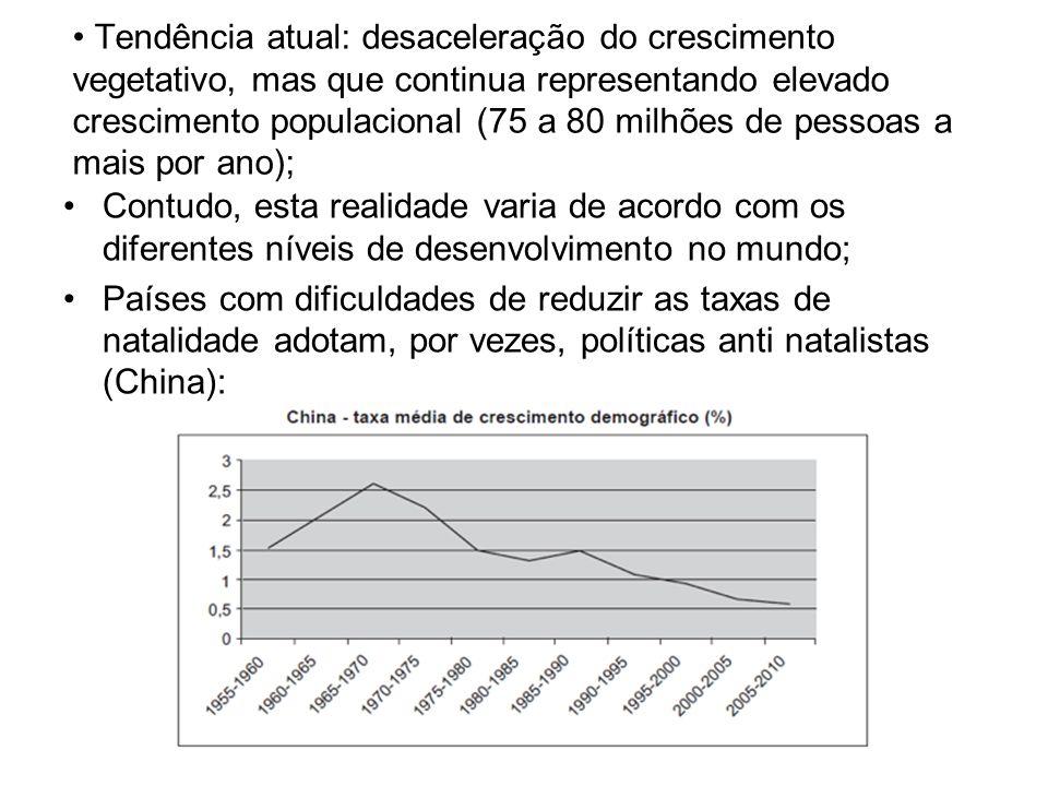 Tendência atual: desaceleração do crescimento vegetativo, mas que continua representando elevado crescimento populacional (75 a 80 milhões de pessoas a mais por ano);