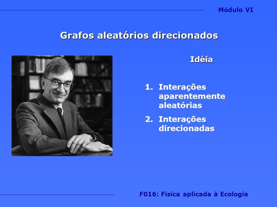 Grafos aleatórios direcionados F016: Física aplicada à Ecologia