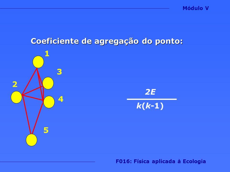 Coeficiente de agregação do ponto: F016: Física aplicada à Ecologia