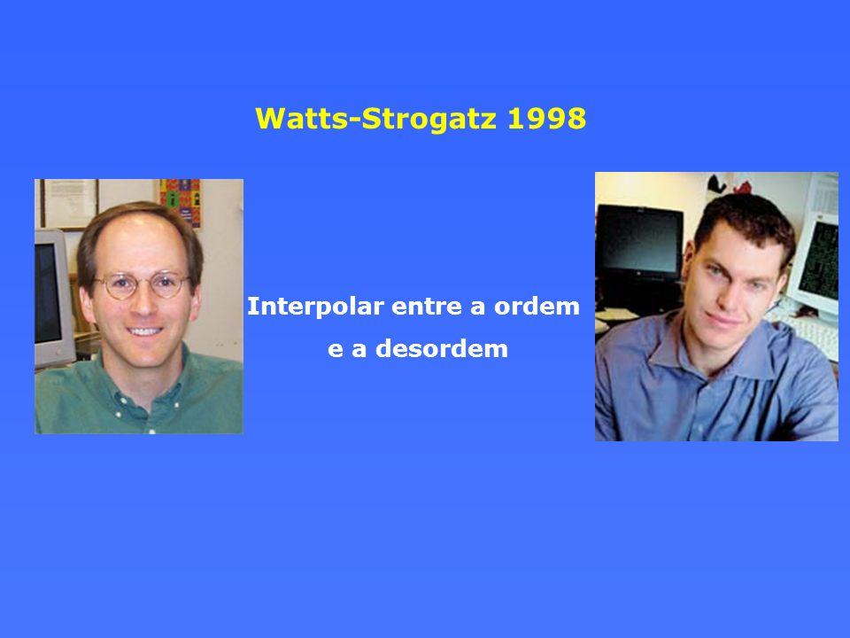 Interpolar entre a ordem