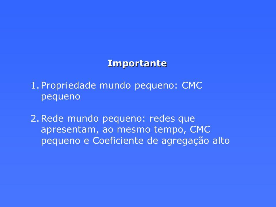 Importante Propriedade mundo pequeno: CMC pequeno.