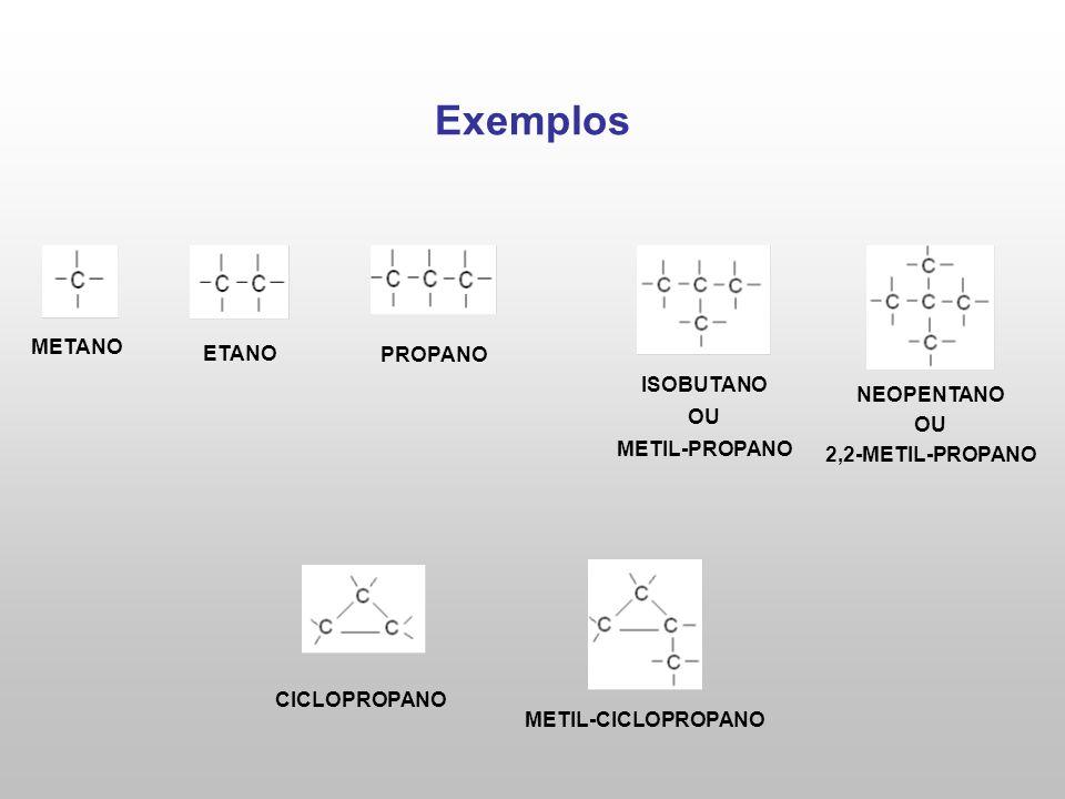 Exemplos METANO ETANO PROPANO ISOBUTANO OU NEOPENTANO OU METIL-PROPANO