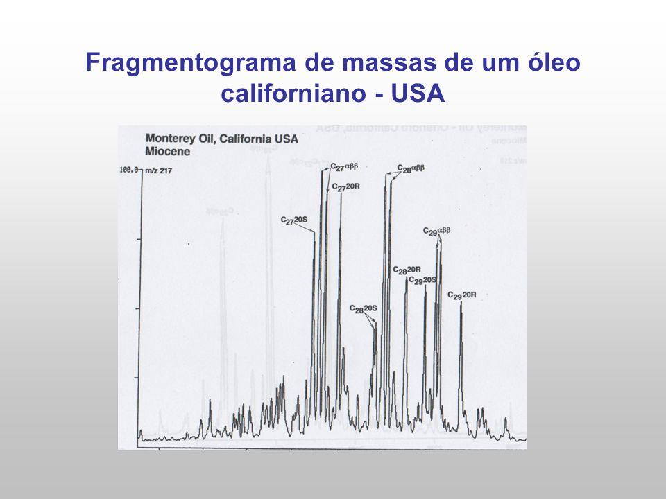 Fragmentograma de massas de um óleo californiano - USA