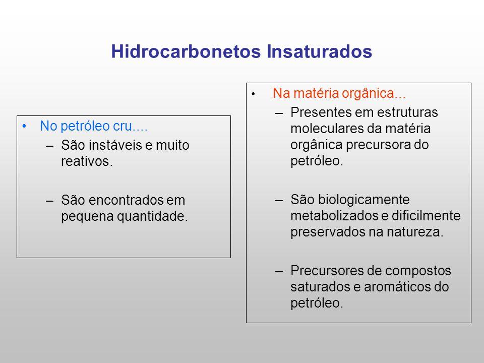 Hidrocarbonetos Insaturados