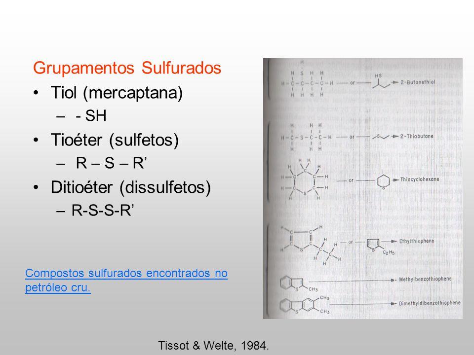 Grupamentos Sulfurados Tiol (mercaptana) Tioéter (sulfetos)