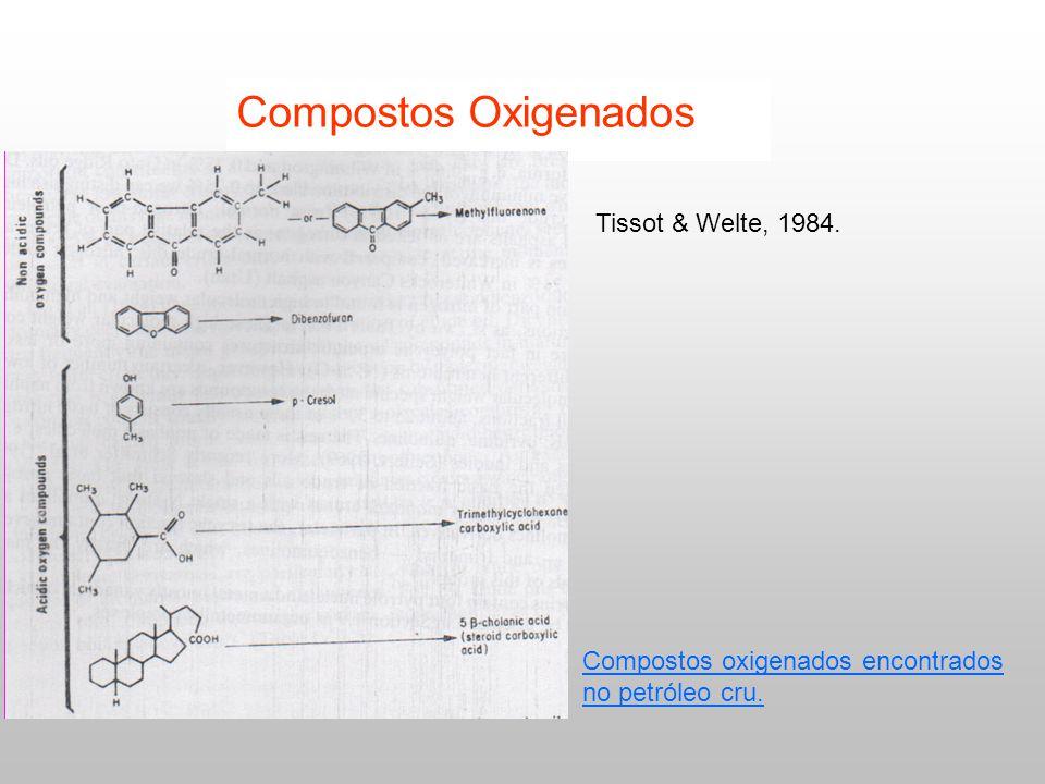 Compostos Oxigenados Tissot & Welte, 1984.