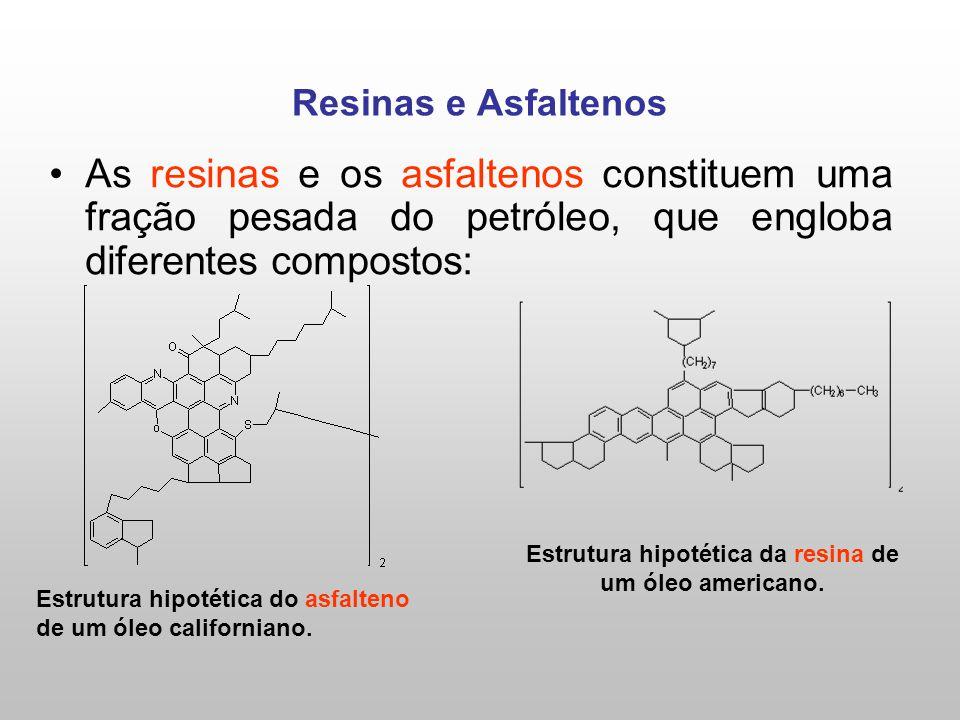 Estrutura hipotética da resina de um óleo americano.