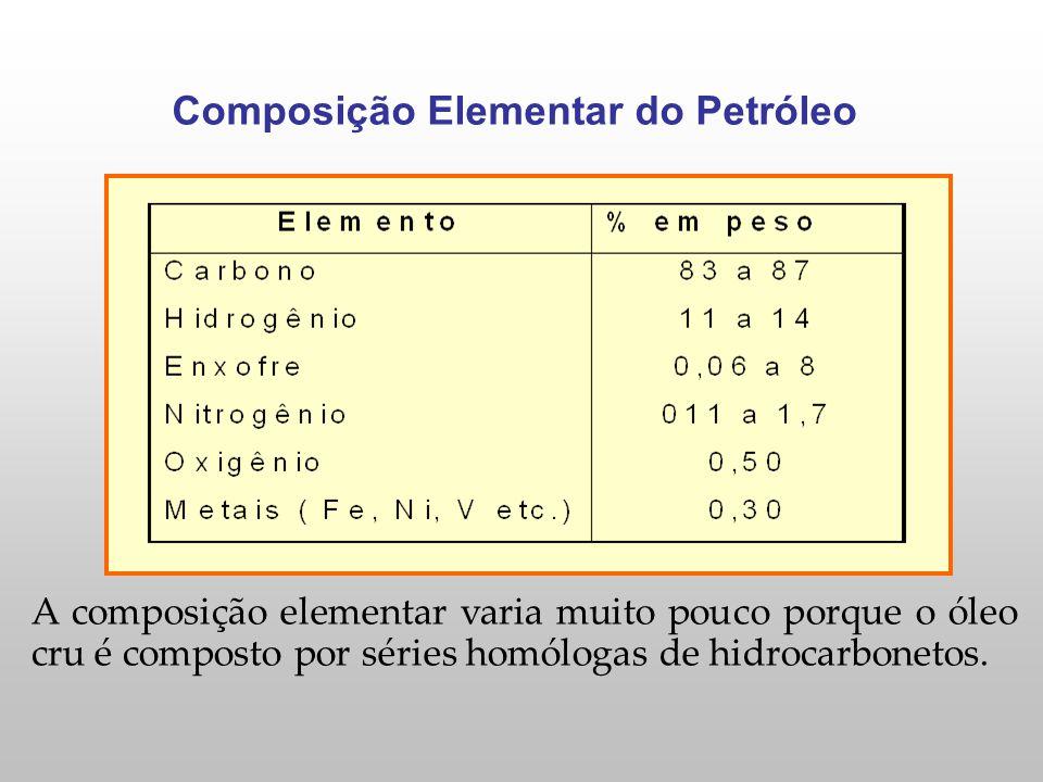Composição Elementar do Petróleo