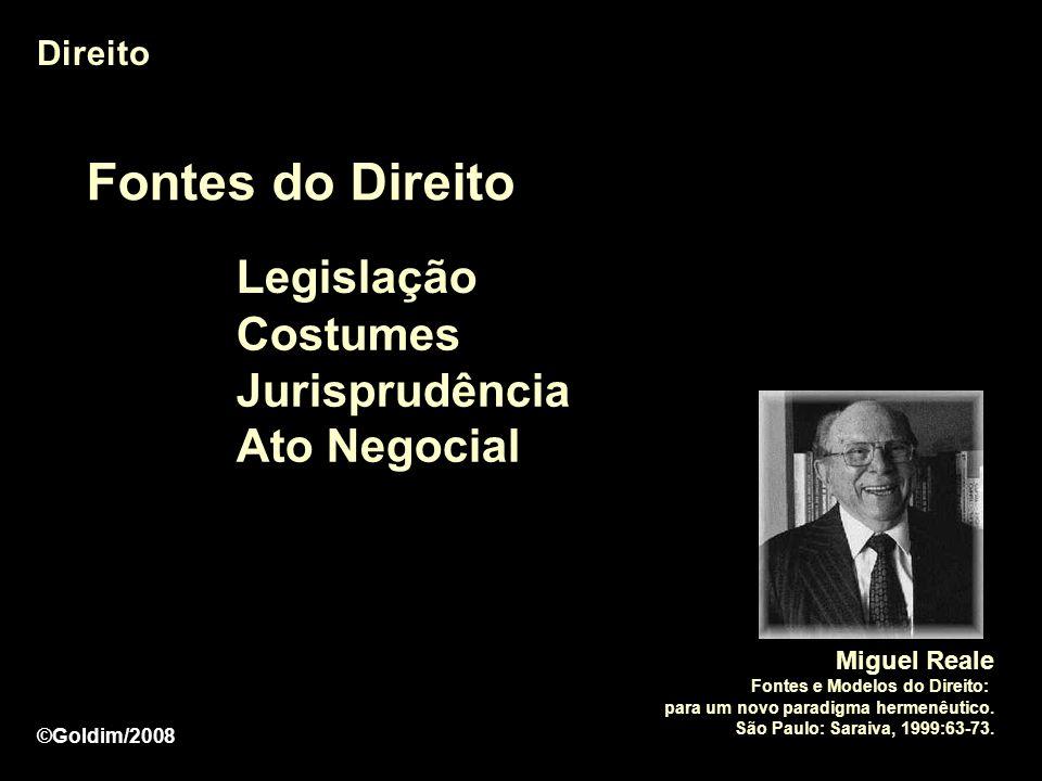 Fontes do Direito Legislação Costumes Jurisprudência Ato Negocial