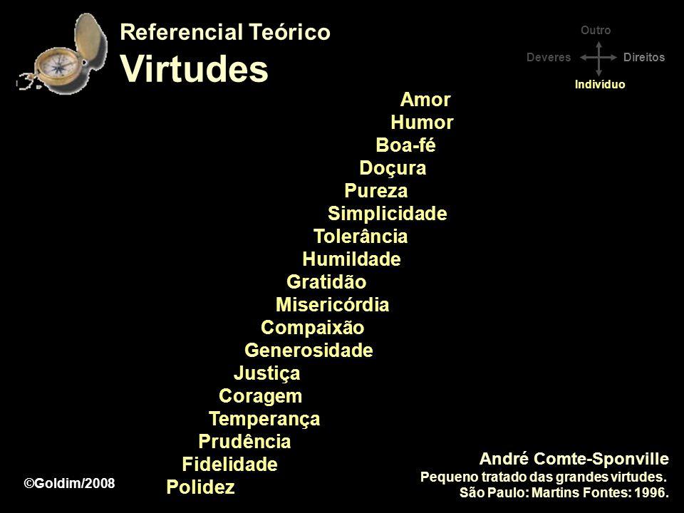 Virtudes Referencial Teórico Amor Humor Boa-fé Doçura Pureza