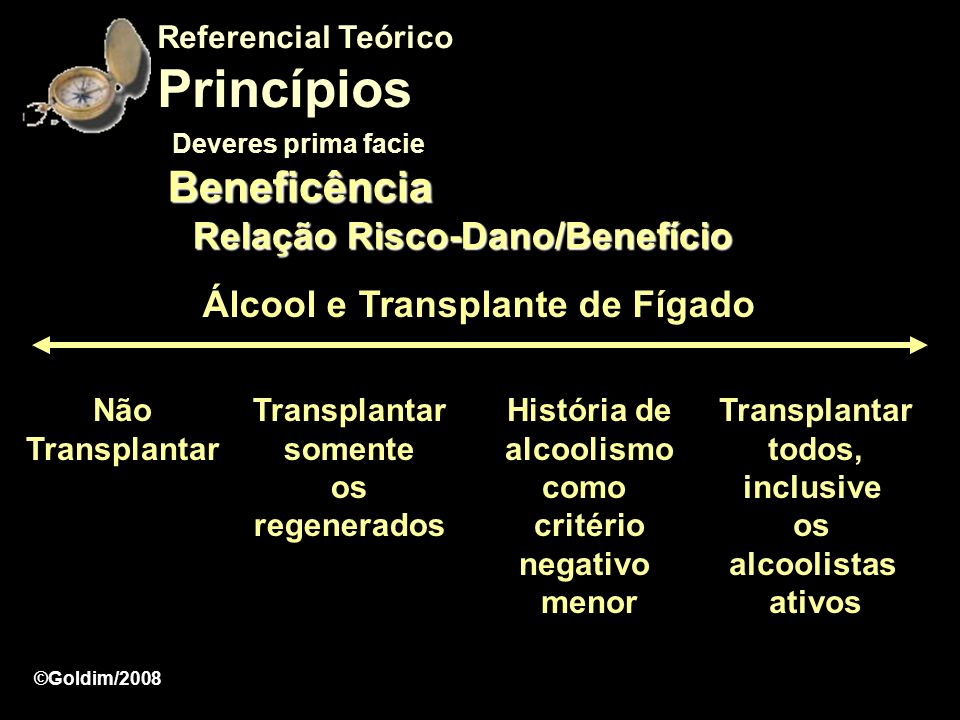 Princípios Beneficência Relação Risco-Dano/Benefício