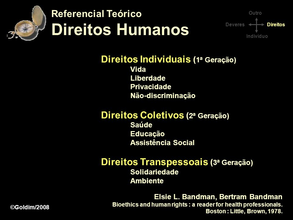 Direitos Humanos Referencial Teórico Direitos Individuais (1ª Geração)