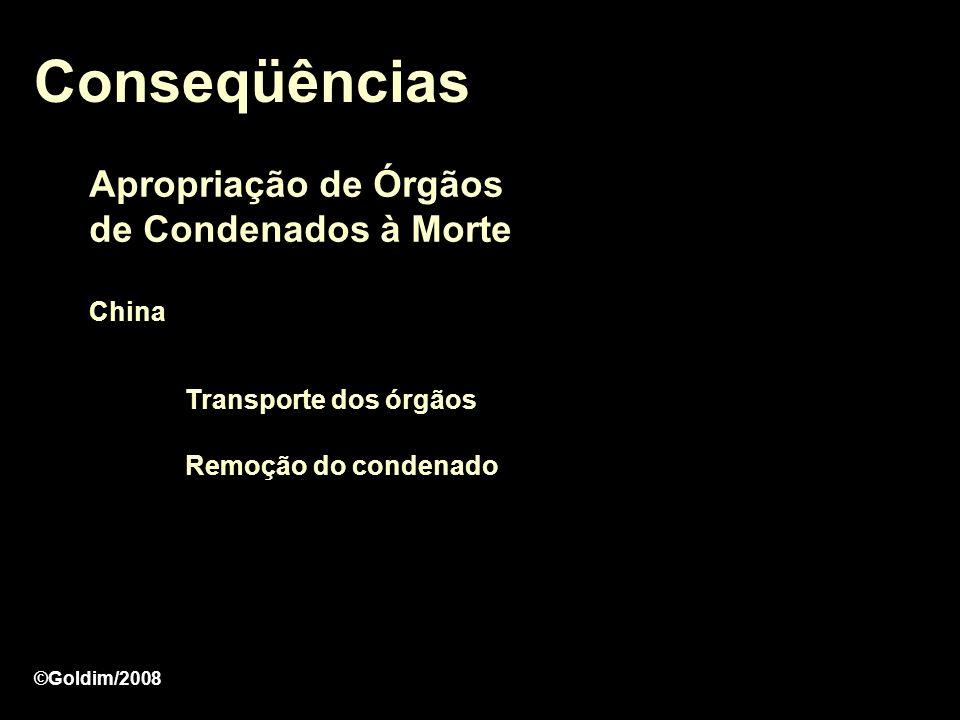 Conseqüências Apropriação de Órgãos de Condenados à Morte