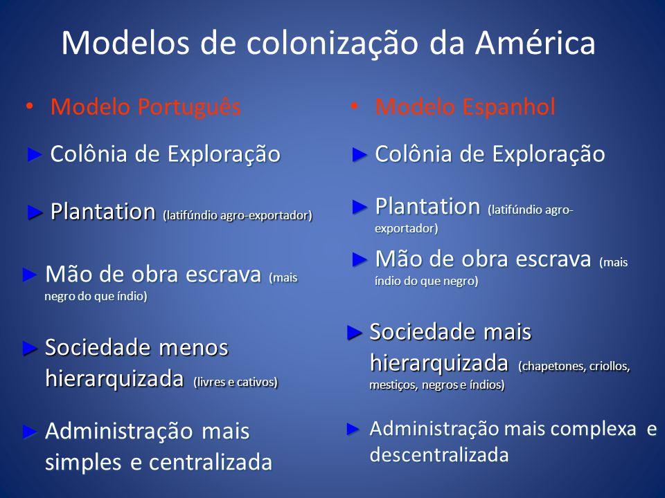 Modelos de colonização da América