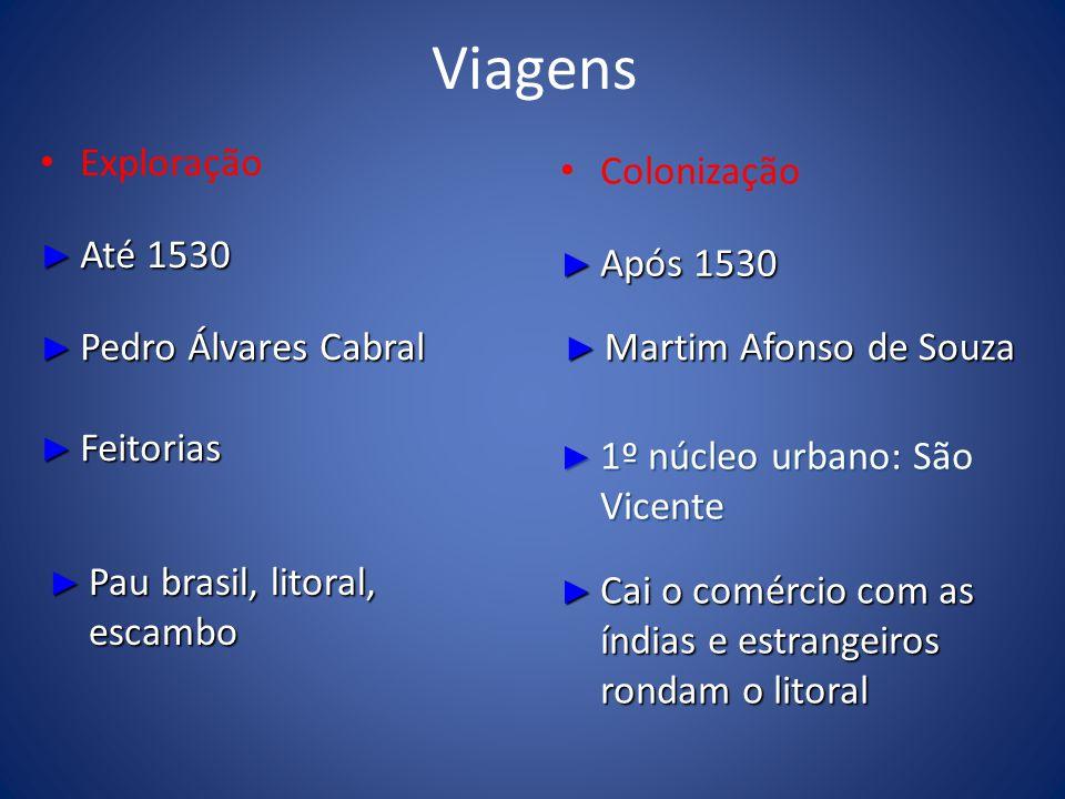Viagens Exploração Colonização Até 1530 Após 1530 Pedro Álvares Cabral