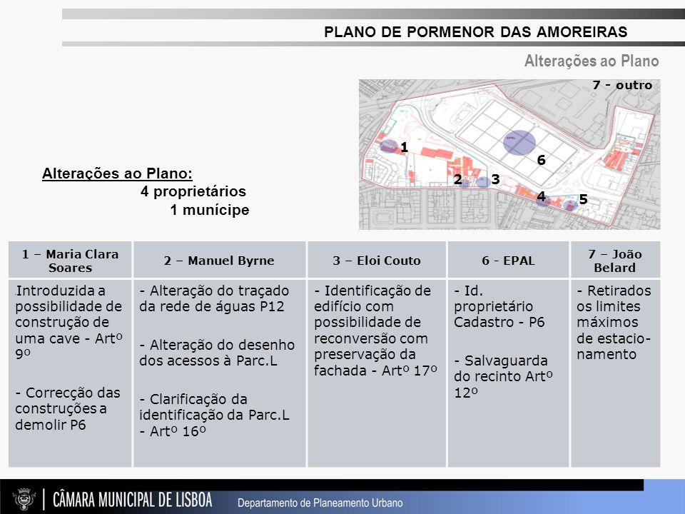 Alterações ao Plano Alterações ao Plano: 4 proprietários 1 munícipe 1