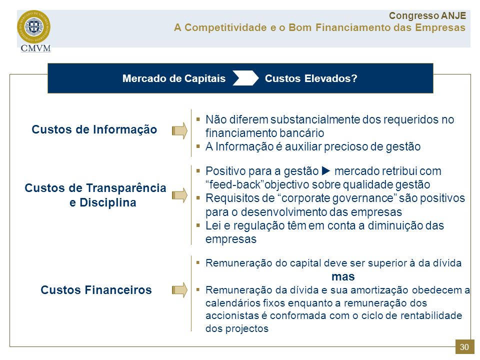 Custos de Transparência e Disciplina Custos Financeiros
