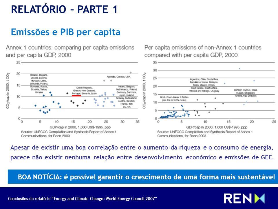 RELATÓRIO – PARTE 1 Emissões e PIB per capita