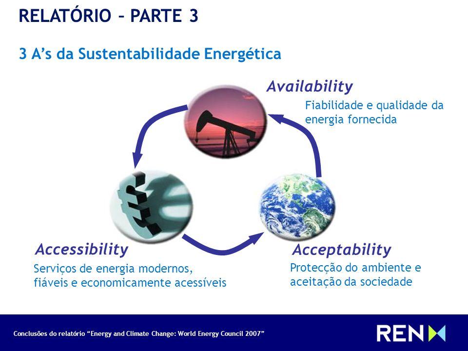 RELATÓRIO – PARTE 3 3 A's da Sustentabilidade Energética Availability