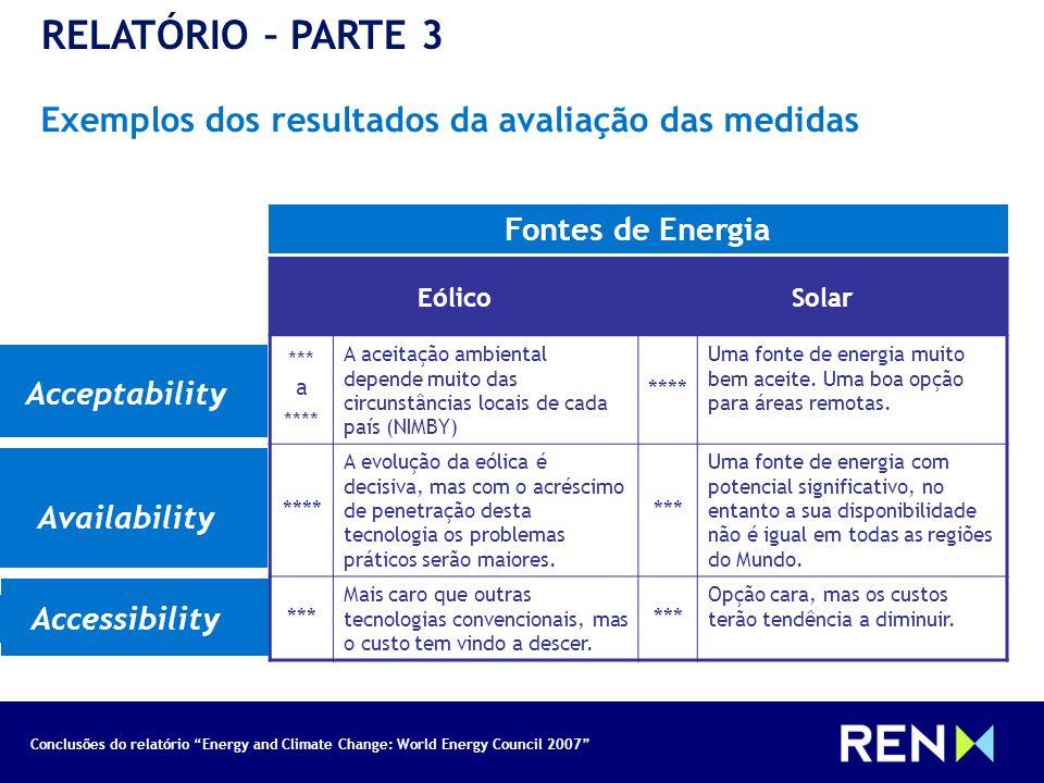 RELATÓRIO – PARTE 3 Exemplos dos resultados da avaliação das medidas
