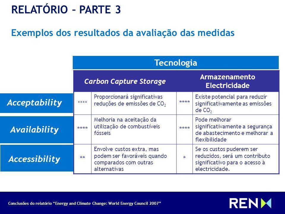Carbon Capture Storage Armazenamento Electricidade