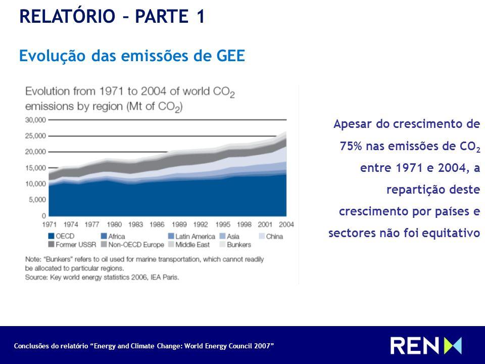 RELATÓRIO – PARTE 1 Evolução das emissões de GEE