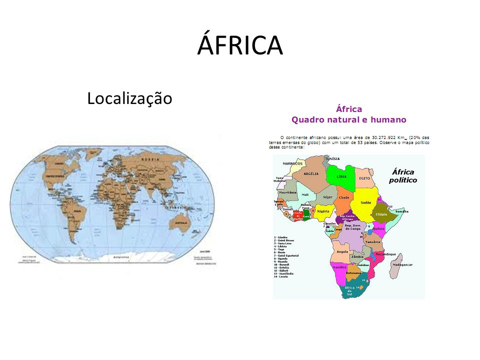 ÁFRICA Localização