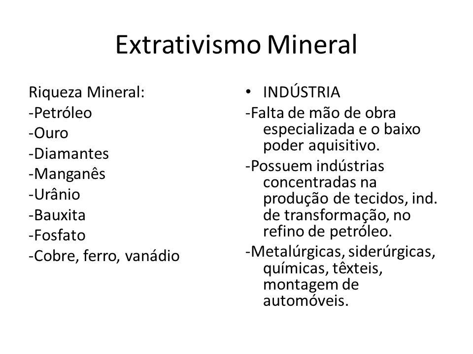 Extrativismo Mineral Riqueza Mineral: -Petróleo -Ouro -Diamantes -Manganês -Urânio -Bauxita -Fosfato -Cobre, ferro, vanádio
