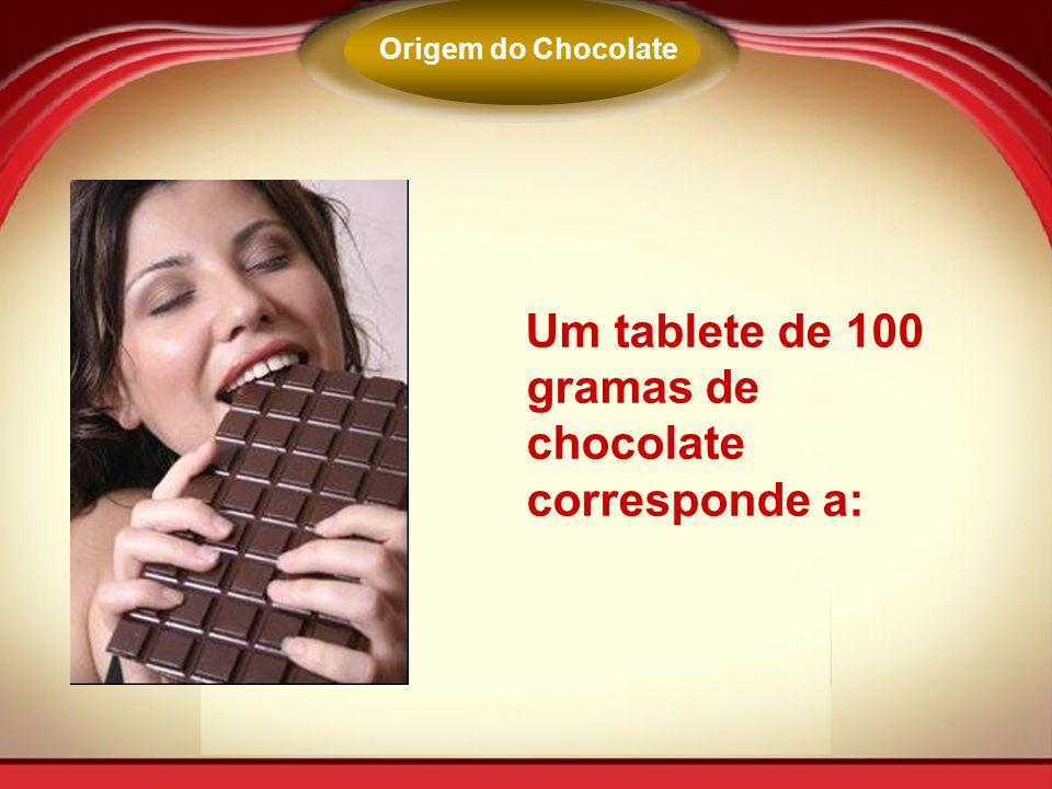 Um tablete de 100 gramas de chocolate corresponde a: