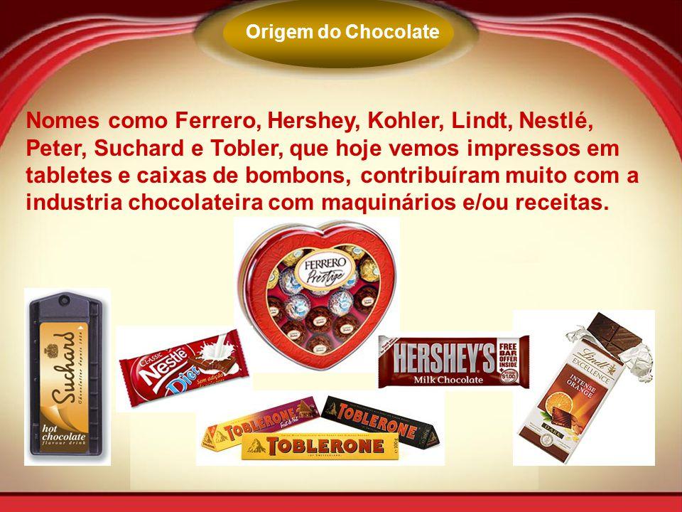 Origem do Chocolate