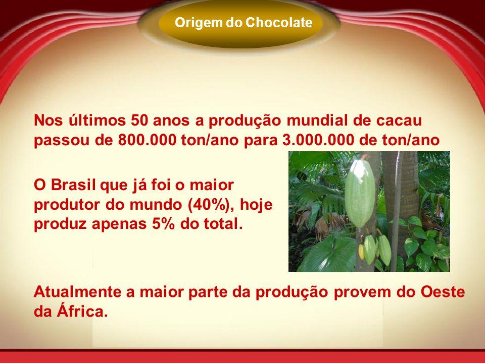 Atualmente a maior parte da produção provem do Oeste da África.