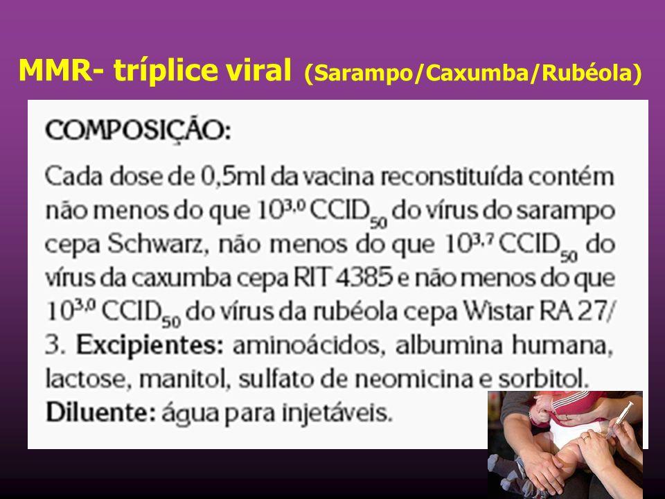 MMR- tríplice viral (Sarampo/Caxumba/Rubéola)
