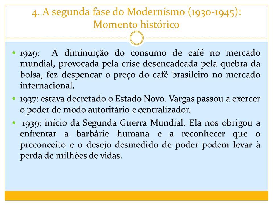 4. A segunda fase do Modernismo (1930-1945): Momento histórico
