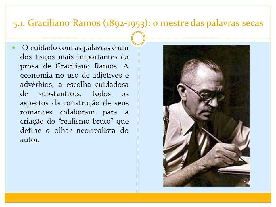 5.1. Graciliano Ramos (1892-1953): o mestre das palavras secas