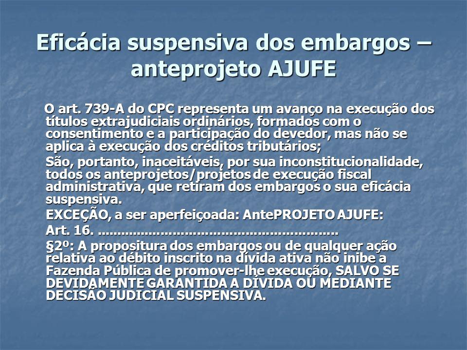 Eficácia suspensiva dos embargos – anteprojeto AJUFE