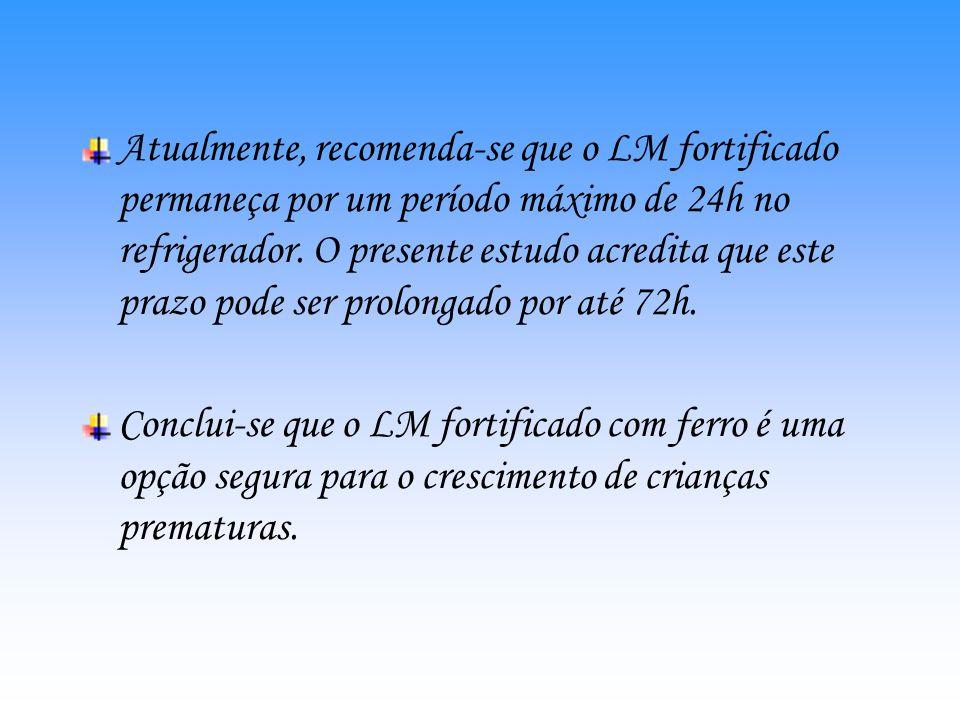 Atualmente, recomenda-se que o LM fortificado permaneça por um período máximo de 24h no refrigerador. O presente estudo acredita que este prazo pode ser prolongado por até 72h.