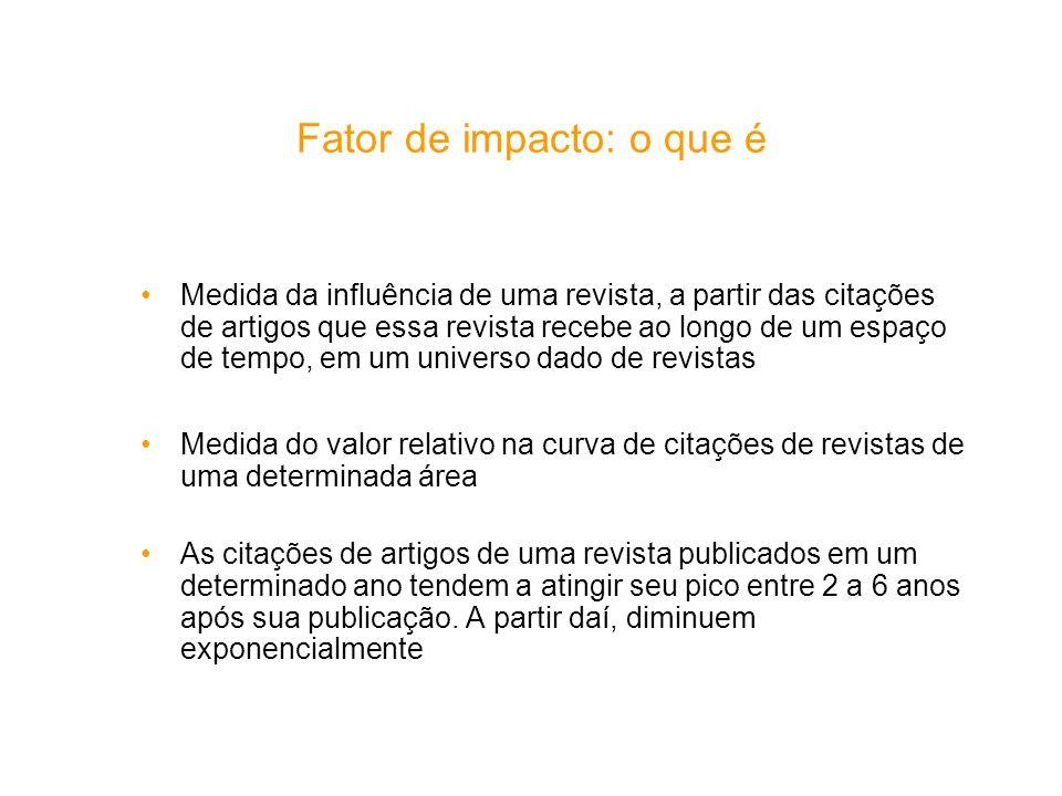 Fator de impacto: o que é