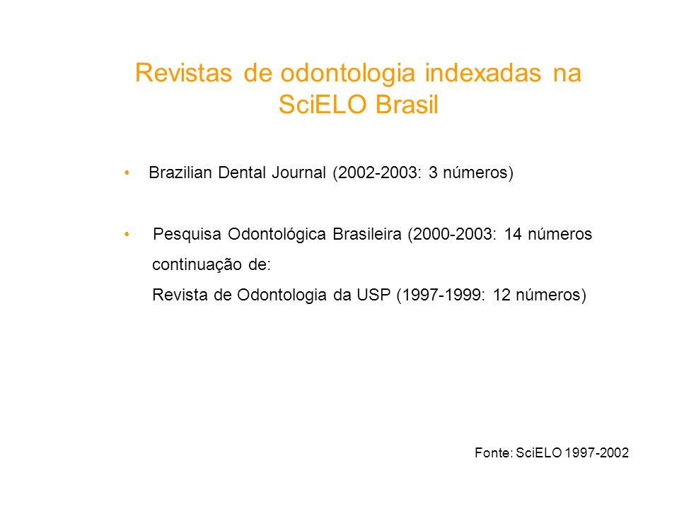 Revistas de odontologia indexadas na SciELO Brasil
