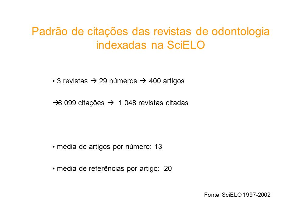 Padrão de citações das revistas de odontologia indexadas na SciELO