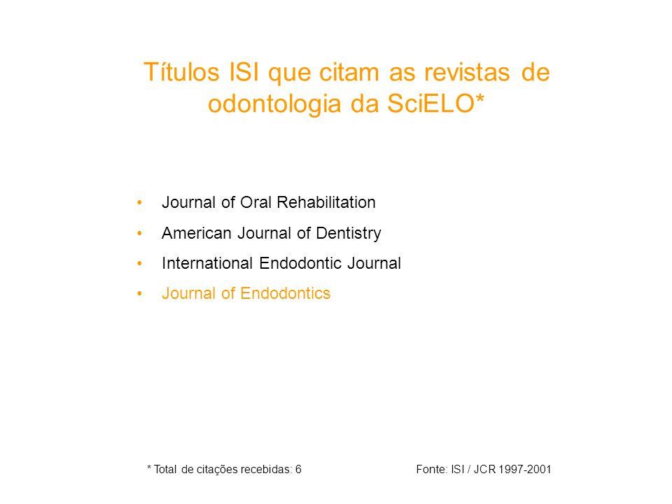 Títulos ISI que citam as revistas de odontologia da SciELO*